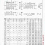 Ikato - Roller Chain Catalog-page-003